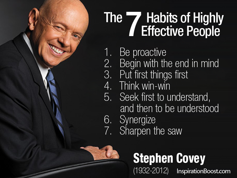 7 habits of highly effective people summary pdf